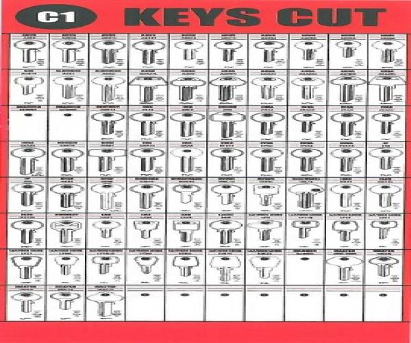 Key Display Boards